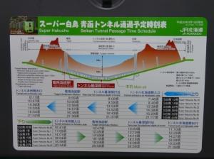 Túnel a Hokkaido